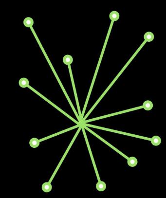 centraliziran-sistem